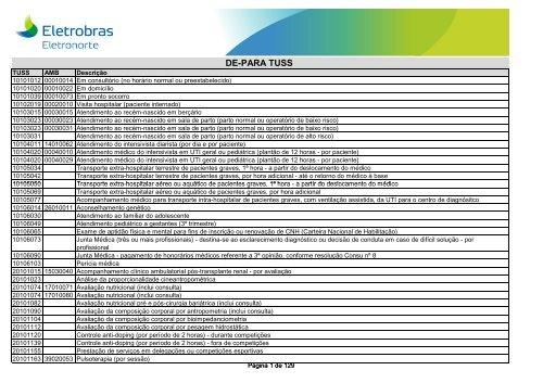 agenesia de perone pdf
