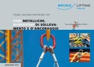 Catalogo - Brugg