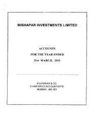 MISHAPAR INVESTMENTS LIMITED - Mafatlal Industries Ltd