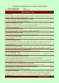 USAMVB Timişoara - Veterinary Pharmacon - Page 2