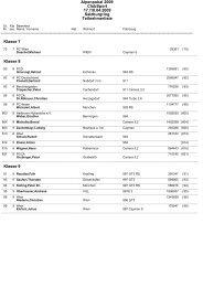 Teilnehmer - Rennsportverein Alpen Pokal