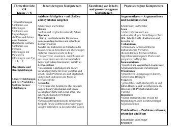 Themenbereich: G8 Klasse 7 / 8 Inhaltsbezogene Kompetenzen ...