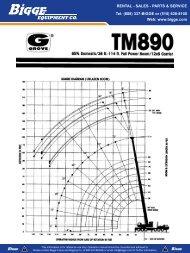 Grove TM890 Crane Chart - Cranes for Sale