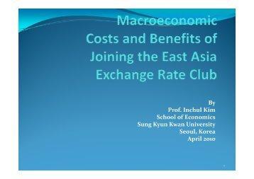By Prof Inchul Kim Prof. Inchul Kim School of Economics Sung Kyun ...