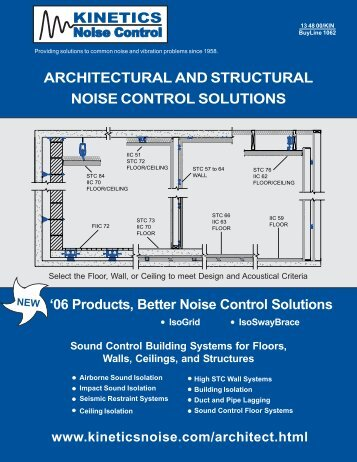 Architectural and Structural Noise Control Solutions - RIBA Product ...