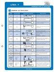 ALARMAS - diagramas.diagram... - Page 3