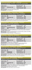 Straußwirtschaft - Eltville - Seite 3