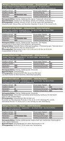 Straußwirtschaft - Eltville - Seite 5