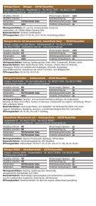 Straußwirtschaft - Eltville - Seite 6