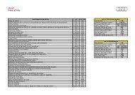 Equipamientos y Datos Técnicos