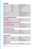 sistemas de antena - Librix - Page 6