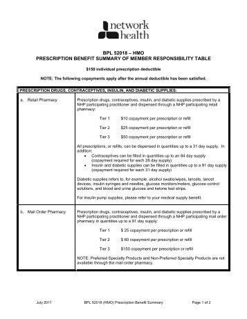 STAR Health Prescription-Pharmacy Escalation Process - Texas ...