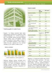 Darbo rinkos apžvalga, 2013 m. balandis - Lietuvos darbo birža