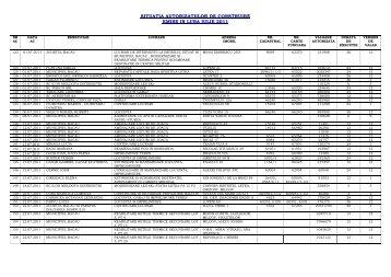 Autorizaţii construire iulie 2011.pdf