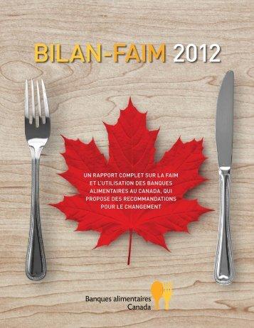 BILAN-FAIM 2012