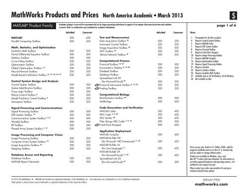 MathWorks Products and Prices North America Academic • March