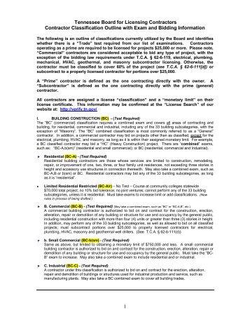 1 Tennessee Board for Licensing Contractors Contractor ... - TN.gov