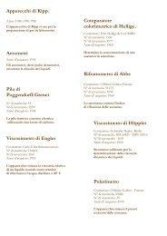 Apparecchi di Kipp - ITIS Tullio Buzzi