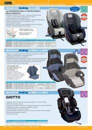 gioTTo - DbWeb - Co.ra SpA - Cora