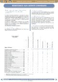 JOINTS TORIQUES - Sephat - Page 3