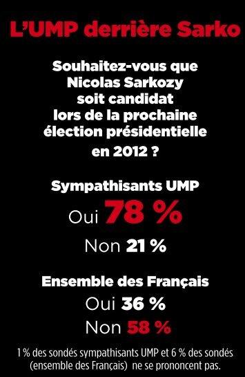L'UMP derrière Sarko - Le Point