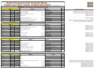 Weekly Programme Post Graduate Master TUNNELLING ... - Corep