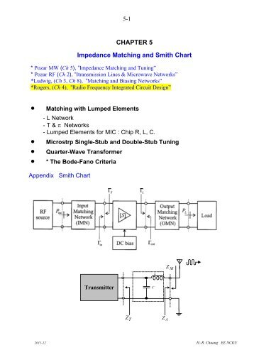CHAPTER 5 Impedance Matching and Smith Chart