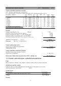 ZNALECKÝ POSUDEK - ASP2.cz - Page 6