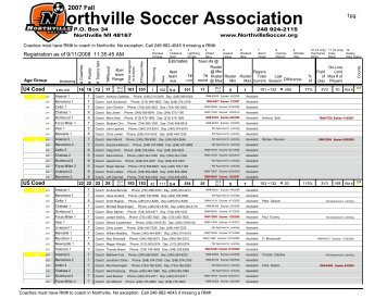 ass Northville soccer