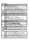 IATA危険物規則書 第54版(2013年版)の主要な改定点 共通 ... - nifty - Page 5