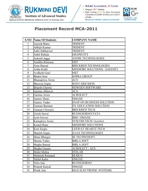 Placement Record MCA-2011