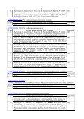 Izveštaj o kandidatu za izbor u zvanje docenta za užu naučnu oblast ... - Page 4