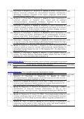 Izveštaj o kandidatu za izbor u zvanje docenta za užu naučnu oblast ... - Page 7