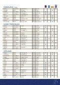 Stasjonsoversikt YX og Uno X - Page 7