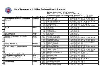 List of Companies with JSMQA - Registered Service Engineers
