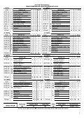 2013 öğretim yılı ders kataloğu çizelges - Muallim Rıfat Eğitim ... - Page 2