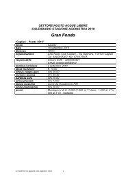 calendario 2010 - Waterpolo Palermo
