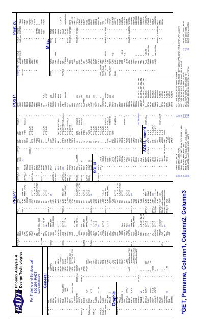 The Infamous APDL *GET Cheat Sheet - PADT