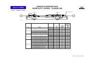 GROUND CLEARANCE DATA SUPER DUTY F-SERIES ... - Ford Fleet
