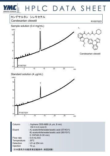 Candesartan cilexetil カンデサルタン シレキセチル