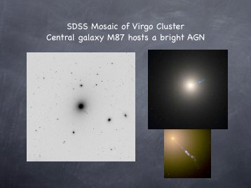 SDSS Mosaic of Virgo Cluster Central galaxy M87 hosts a ... - SCIPP