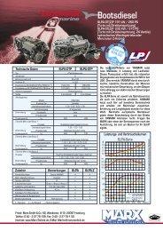 Einzelpr. 6LP-P(Z) - Bootsservice Wilke GmbH