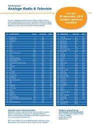 ONE Zenderlijst 20101207.indd - Ons Net Eindhoven