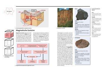 Magmatische Gesteine - Ernst Klett Verlag
