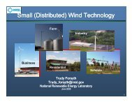 Small (Distributed) Wind Technology