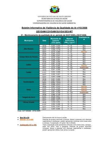 Boletim Informativo Vigiar - Secretaria de Estado de Saúde de Mato ...