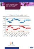 Barometrul politic Aprilie -Mai - Politica ta - Page 3