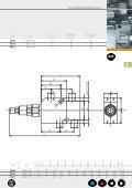 overcentre valves valvole di blocco e controllo ... - Mega Industrial - Page 3