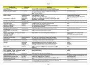 Beobachtung Folgerung Erklärung Maßnahme - Immenfreunde