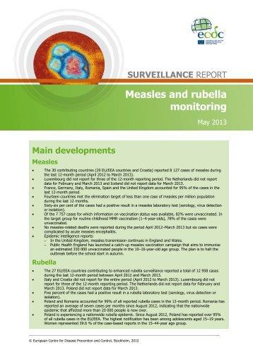 measles-rubella-monitoring-may-2013